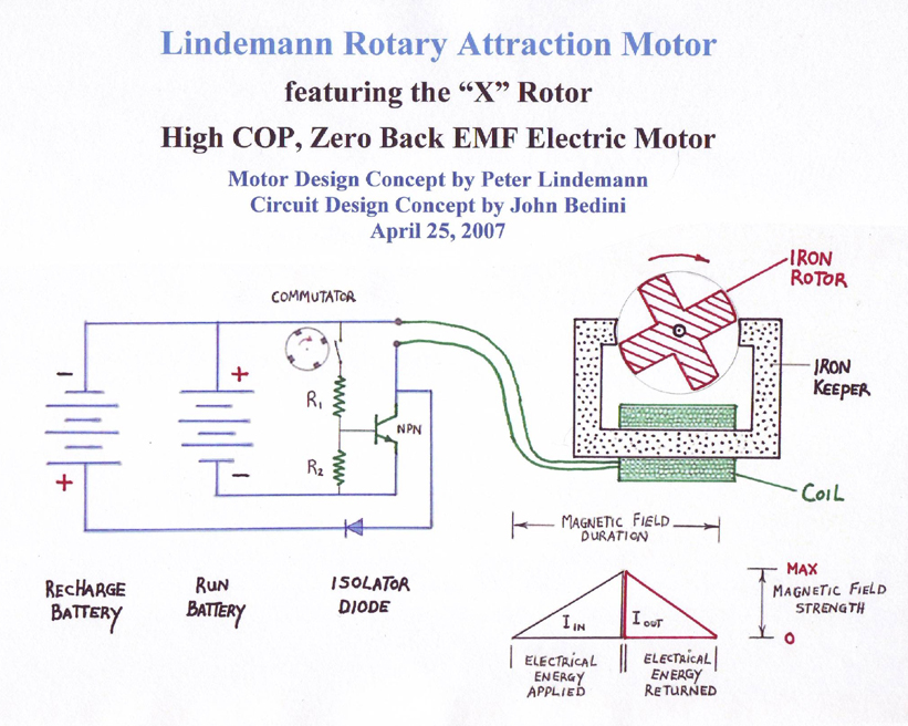 Motors Introduction – Elementary Theory Of DC Permanent …